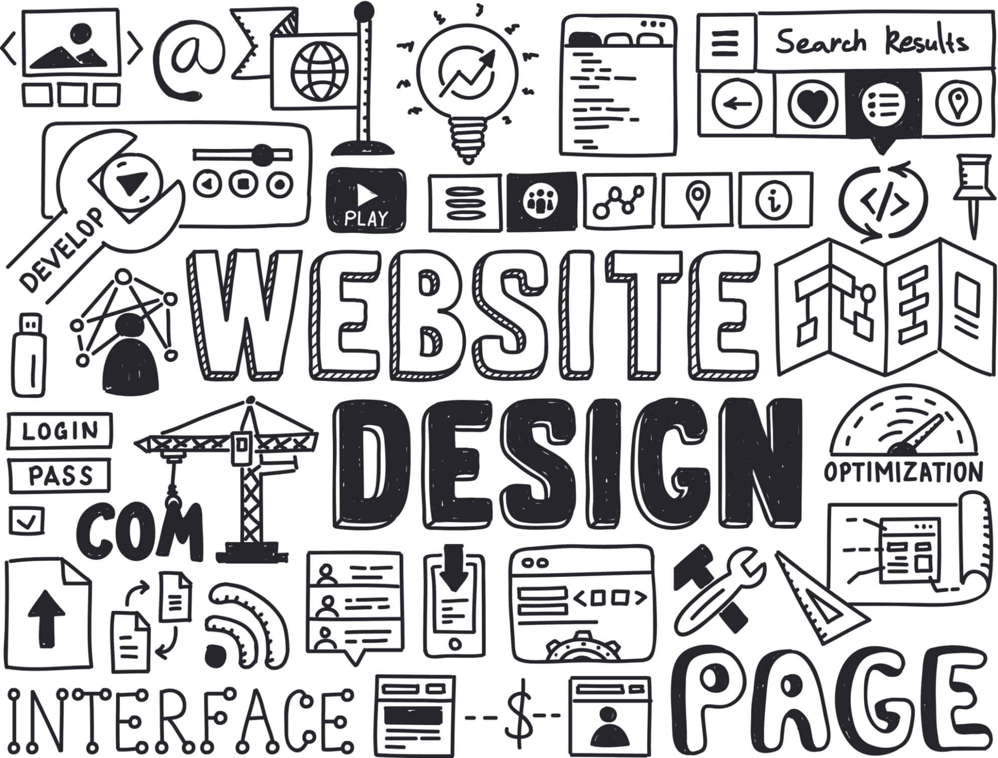 Understanding the Importance of Web Design