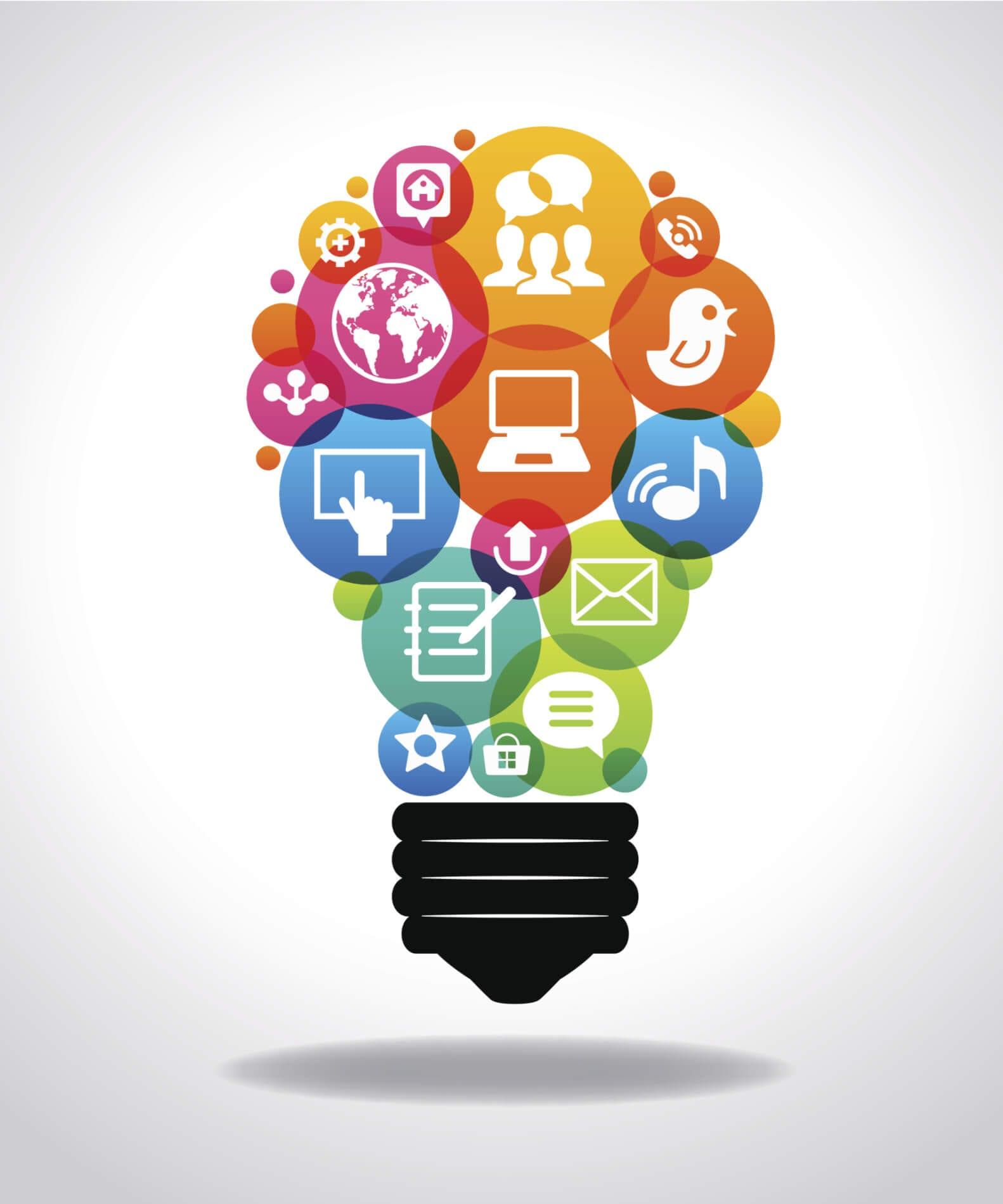 social media marketing ideas