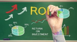 how to calculate roi