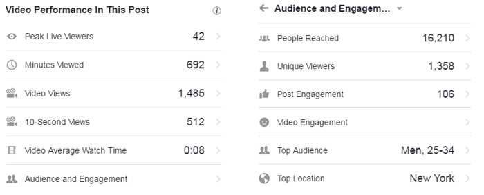 facebook live analytics information