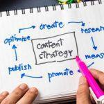 repurpose content marketing