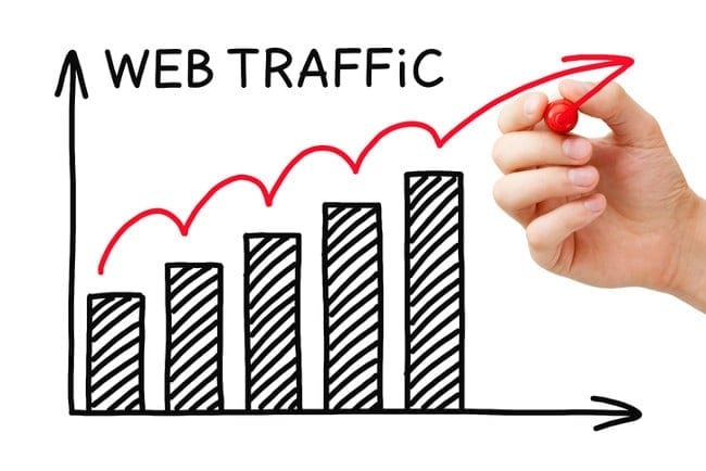 business blog website traffic